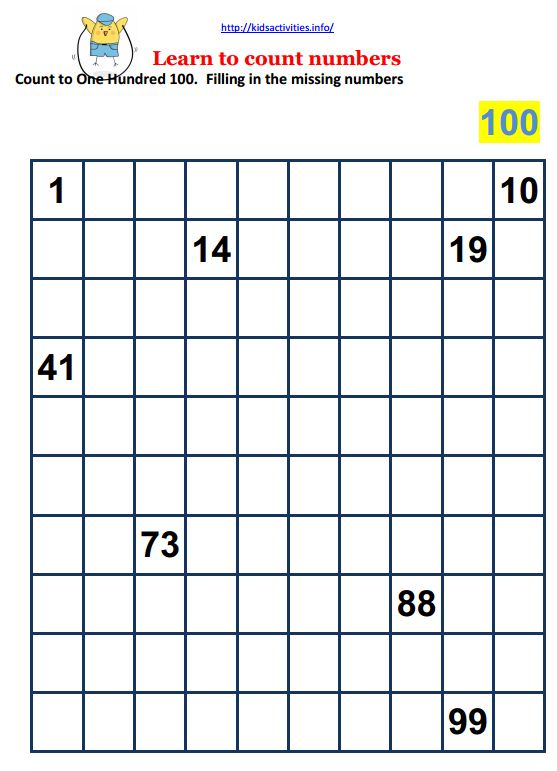 math worksheets for kindergarten with pictures – Pdf Worksheets for Kindergarten