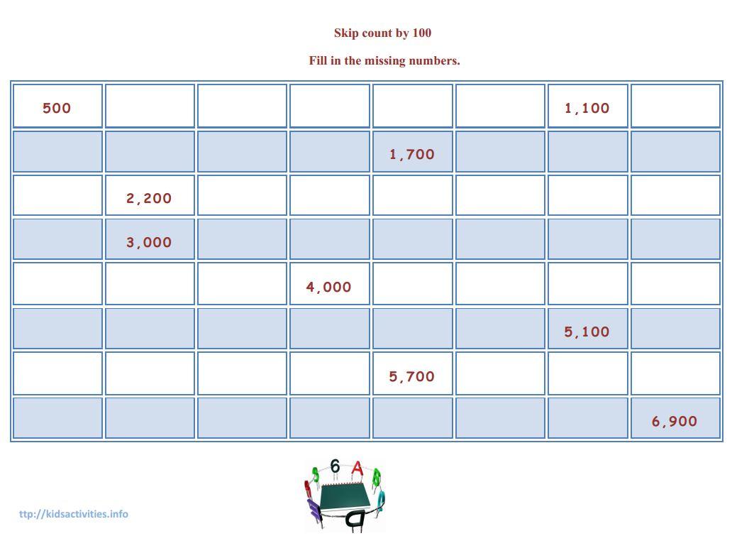 math worksheet : skip count worksheets  kids activities : Counting To 100 Worksheets For Kindergarten