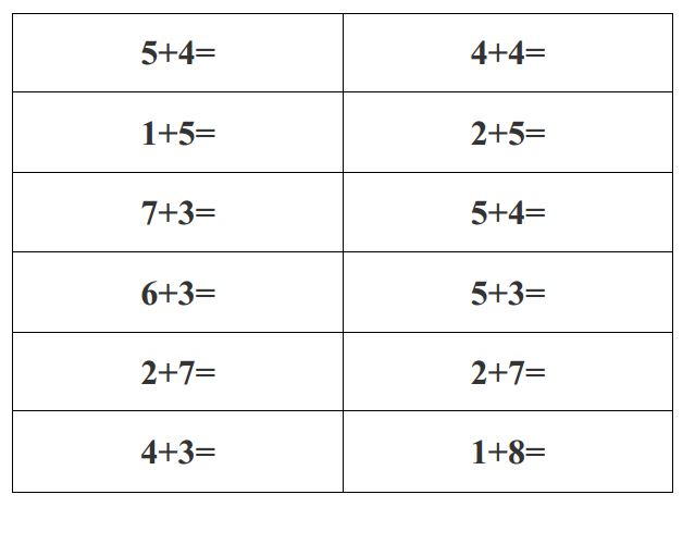 Very easy exercises free printable math to grade 1 – Free Printable Math Worksheet
